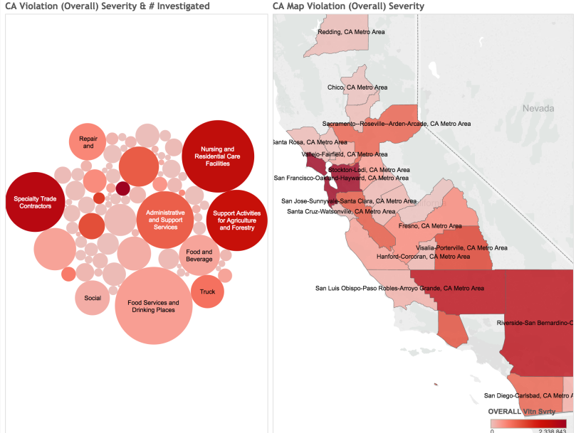 Investigating Worker Exploitation in California (IPython NB
